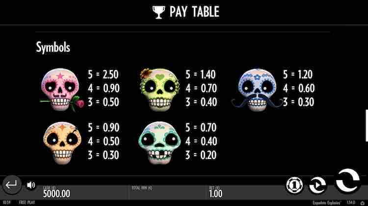 Esqueleto Explosivo Paytable
