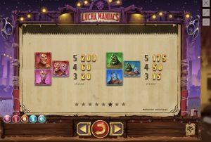 Lucha Maniacs Slot RTP