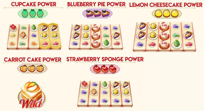 Baker's Treat Slot by Play n Go