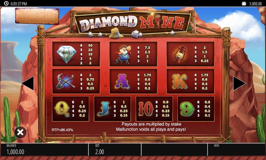 Diamond Mine Slot RTP