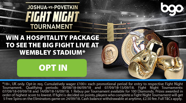 Win Boxing Tickets With BGO