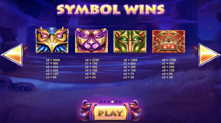 Totem Lightning Power Reels Slot Paytable