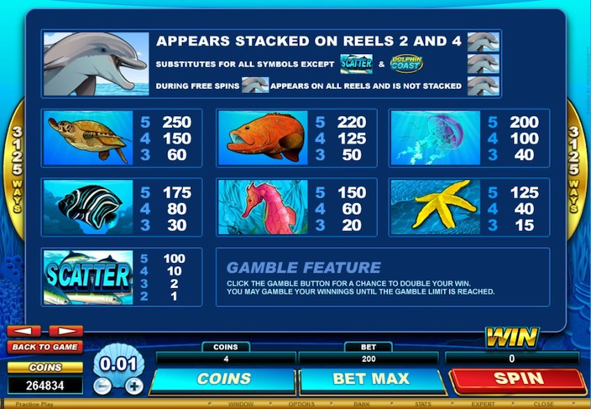 Dolphin Coast Slot Payable