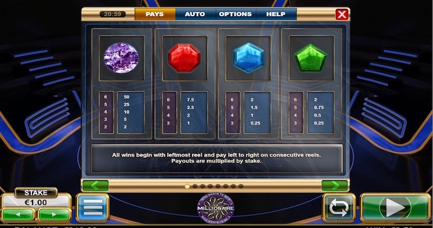 WWTBAM Slot Payable