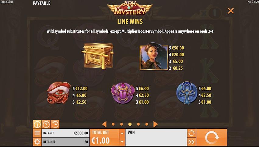Ark of Mystery Slot Payable