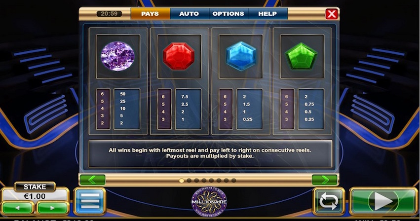 Who Wants To Be a Millionaire Slot Payable