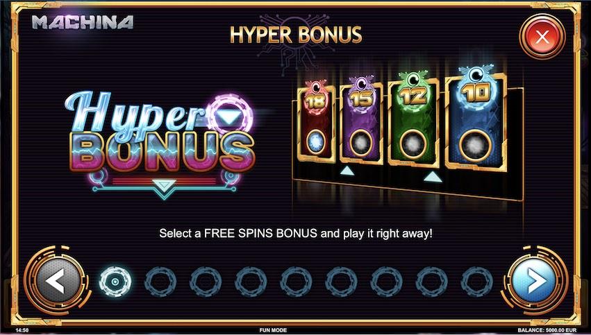 Machina Hyper Bonus