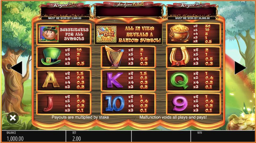 Slots O Gold Megaways™ Paytable