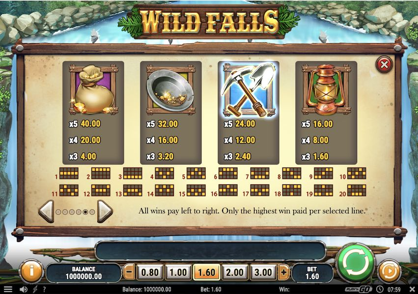 Wild Falls Paytable