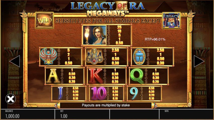 Legacy of Ra Slot Game
