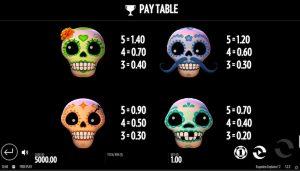 Esqueleto Explosivo 2 Paytable