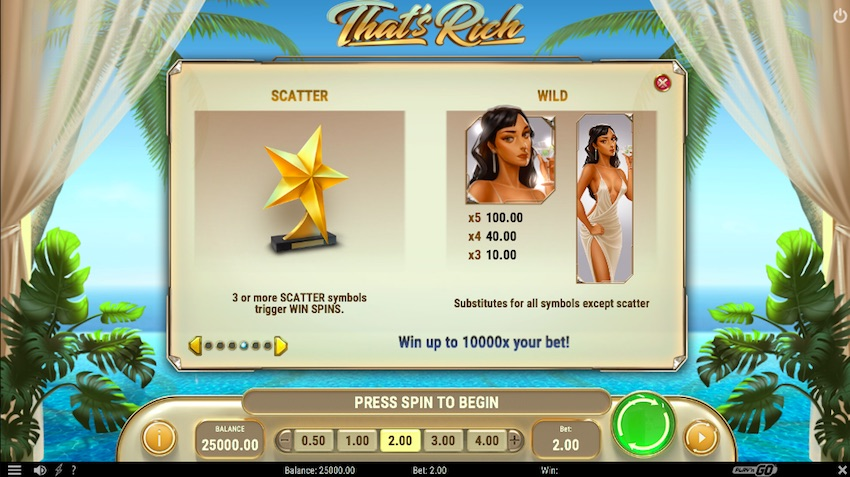 That's Rich Free Spins
