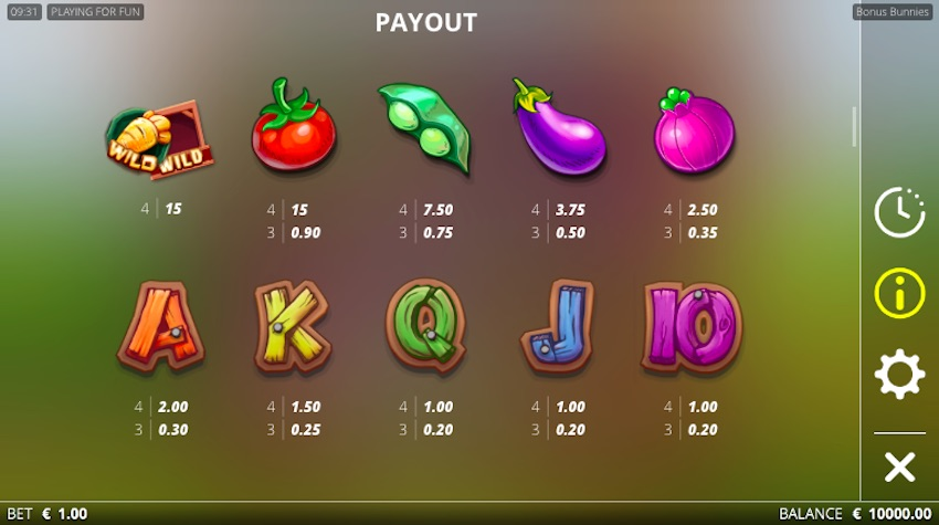 Bonus Bunnies Slot Paytable
